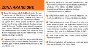 Covid, dal 24 gennaio la Lombardia torna in zona arancione