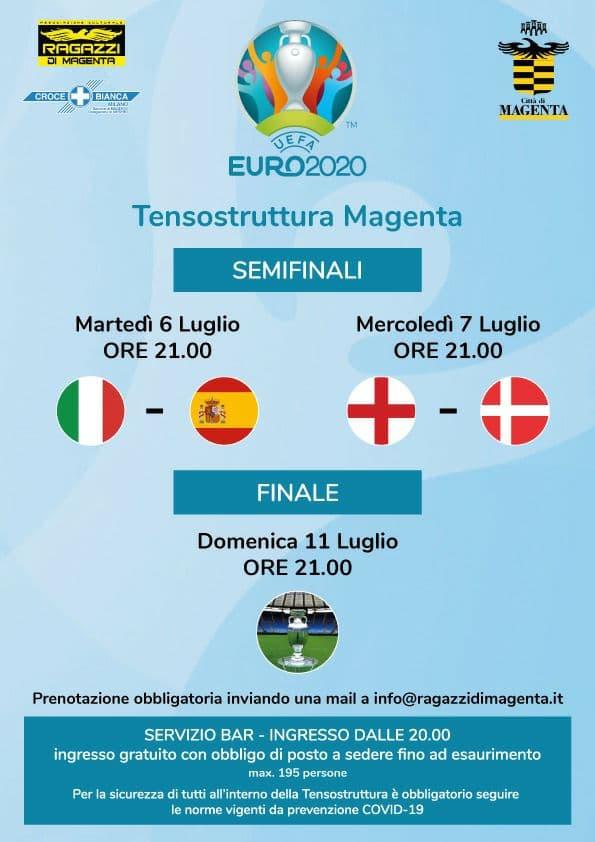 Europei, proiezione semifinali e finale