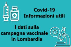 Covid, i dati della campagna vaccinale in Lombardia